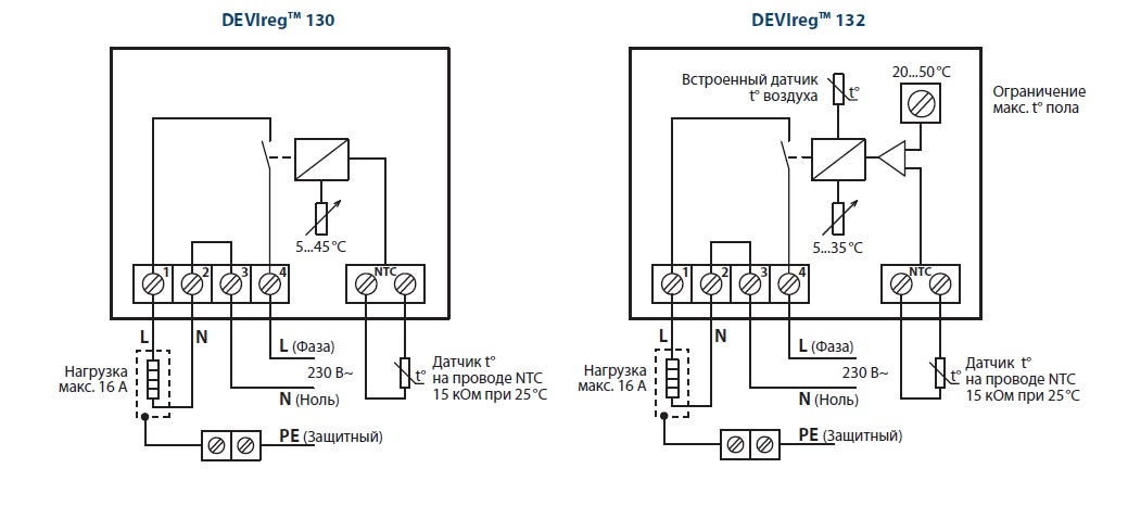DEVI Терморегуляторы электронные DEVIreg 130 схема