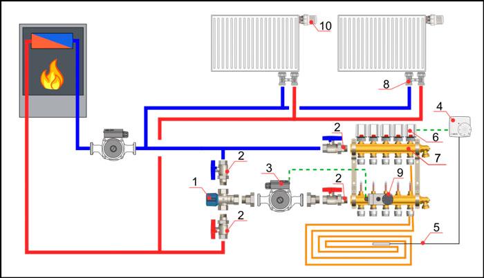 Применение трехходового смесительного клапана