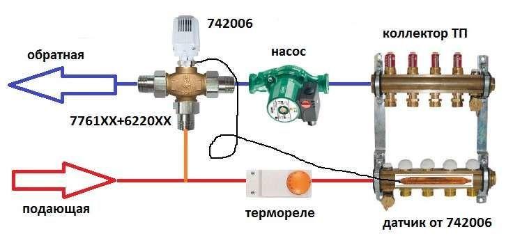 Применение смесительного термостатического клапана с выносным датчиком