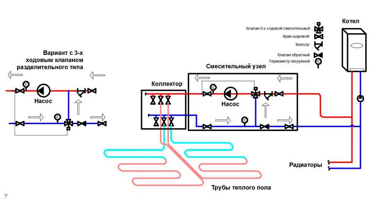 Схема использование трехходового смесительного клапана