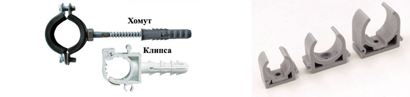 Крепления для полипропиленовых труб