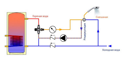 Схема подключения смесительного клапана для бойлера