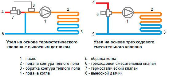 Схема подключения трехходового клапана с термоголовкой и выносным датчиком