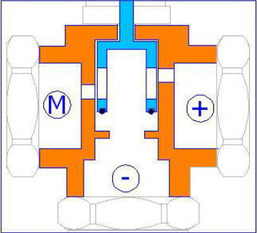 Клапан VT.MR01.N от VALTEC
