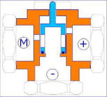 Клапан VT.MR01.N от VALTEC 2