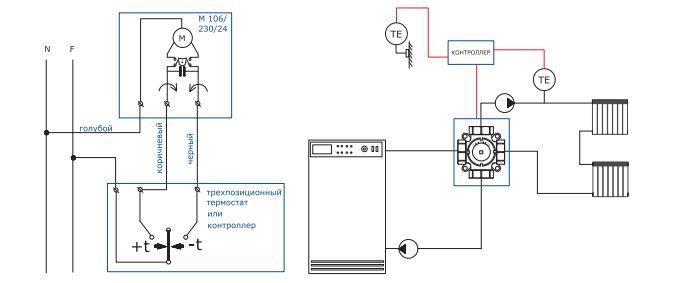 сервомотор valtec для смесительного клапана