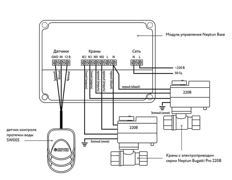 Схема подключения Neptun Bugatti Base
