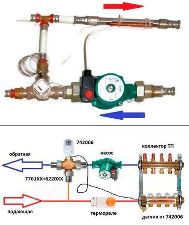 Принцип действия трехходового клапана с термоголовкой Herz
