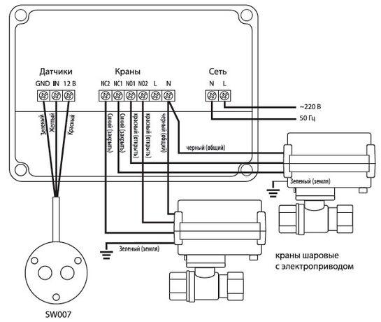 Схема родключения Neptun Aquacontrol