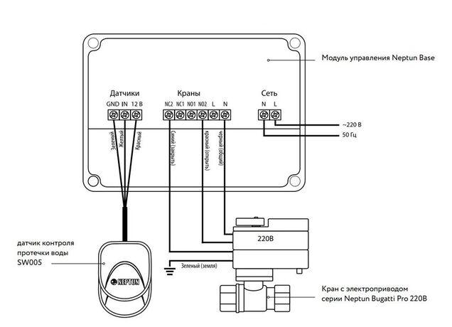 Neptun Bugatti Base Light схема подключения